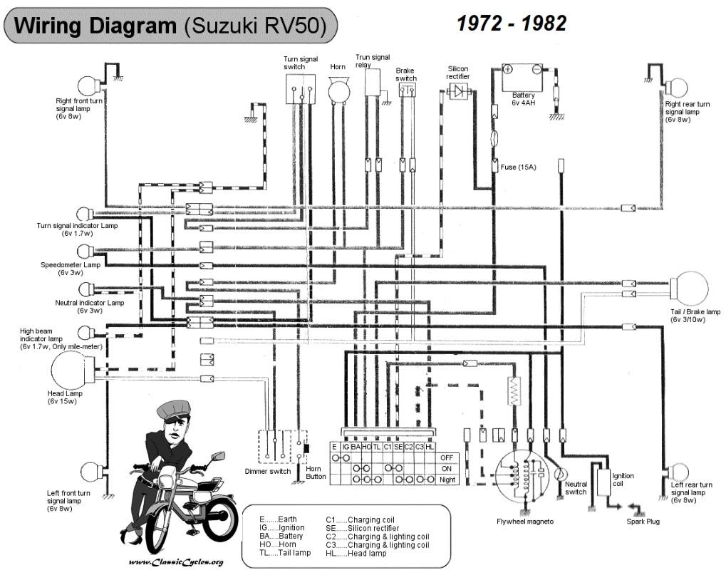 Suzuki Motorcycle Wiring Diagrams